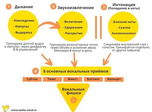Система схема картинка